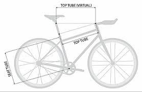 Complete Bike Frame Size Guide Bike Frame Measurement
