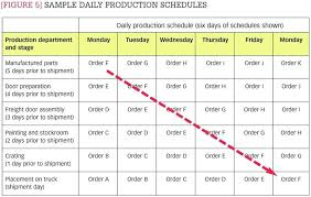 Schedule To Print Print Daily Schedule Yakult Co