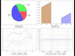 Jsf Tutorial Charts Component Für Jfreechart