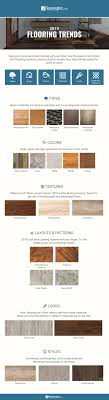 staying with the 2019 flooring trends