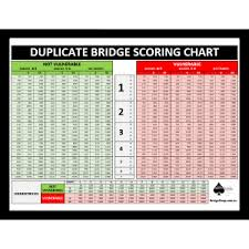 Duplicate Chart Buy The Best Duplicate Scorers Online At The Bridge Shop
