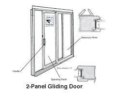 sliding glass doors parts sliding glass door parts tampa