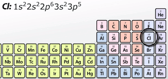 Valence Electron Definition Configuration Example