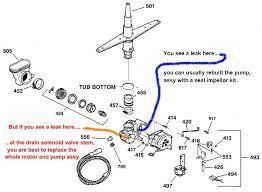 ge nautilus dishwasher wiring diagram images 806 x 612 jpeg 76kb ge nautilus dishwasher wiring diagram images 806 x 612 jpeg 76kb file nautilus2jpg resolution estate washer parts diagram car and wiring images