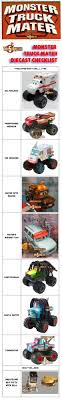 Mattel Disney Pixar Diecast CARS: Monster Truck Mater Visual Check ...