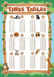 Times Tables Chart With Animals In Stock Vector