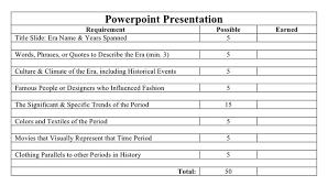 Fashion History Powerpoint Waukee High Schoolms Vanwaardhuizen