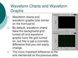 What Is Difference Between Chart And Graph Eet 2259 Unit 11 Charts And Graphs Ppt Download