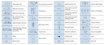 Symbols In Vacuum Technology