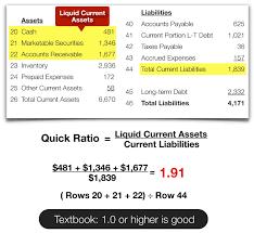 Ratios In Balance Sheet Introduction To Financial Statements Balance Sheet