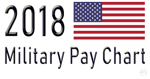 2018 Military Pay Chart Bah 2018 Military Pay Chart 2 4 All Pay Grades