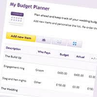 Budgeting For Wedding Wedding Budget Wedding Planning Hitched Co Uk