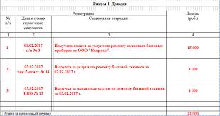 Как заполнить книгу учета доходов КУД для ИП на Патенте ПСН  Образец КУД для ИП на Патенте