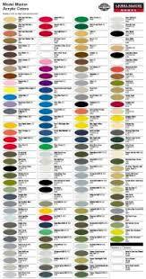 Model Master Spray Paint Chart Model Master Spray Paint