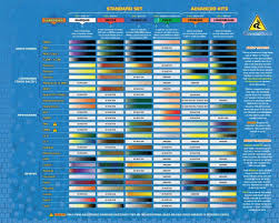 Molly Dosage Chart Mdma Molly The Ultimate Guide On How To Roll Safely