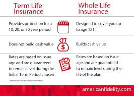 fidelity whole life insurance quotes raipurnews