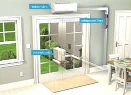 ductless heat pump costco. Fine Heat Costco Hvac Systems Through Wall Unit In Installation Cost Covering Winter  Reviews Mounted Ductless Mount Room In Ductless Heat Pump Costco