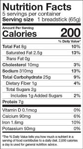 Green Mill Nutrition Chart Try Our Cheesy Breadsticks Green Mill Foods