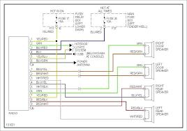 95 saturn engine diagram data wiring diagrams \u2022 saturn sc2 wiring diagram 95 saturn sl2 wiring diagram free download illustration of wiring rh prowiringdiagram today 2002 saturn sc2