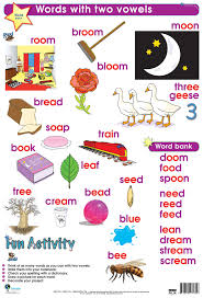 Words With Two Vowels Wall Chart Teaching Classroom Display Poster