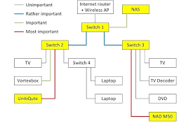 network wiring diagram rj45 b wiring diagram wiring diagram standard network wiring diagram rj45 network surveillance cameras wire dc