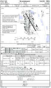 Faa Approach Plates Faa Approach Plates Basic Search Faa