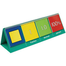 Pocket Chart Officeworks Educational Colours Equivalence Flip Chart Demo