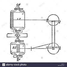 cross compound steam engine diagram new catechism of the steam engine J39C75 steam engine diagram stock photos & steam engine diagram stock on force heros engine diagram
