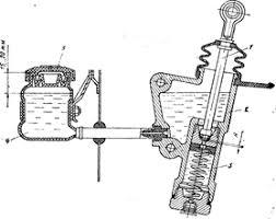 Реферат Устройство работа неисправности ремонт сцепления  Главный цилиндр рис 1 5 установлен на кронштейне педали сцепления