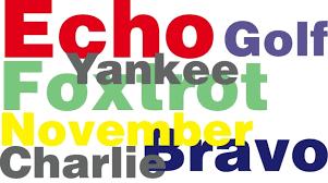 Learning The Phonetic Alphabet Alpha Bravo Charlie