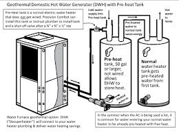 what is a geothermal desuperheater precision comfort systems how to install the geothermal desuperheater option