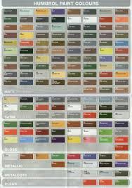 Airfix Model Paint Colour Chart Humbrol Colour Chart Paint Charts Figure Painting Painting