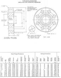 Api Ring Gasket Chart Gaskets Seals And Wellheads Api Type R Ring Joint Gasket