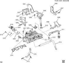 4 3 tbi wiring harnes 4 3 tbi wiring harnes diagram gm 4 3l v6 vortec engine € descargar