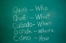 Image result for spanish words clipart