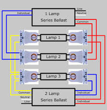 electrical101 com Universal Ballast Wiring Diagrams 3 lamp series two ballasts lampholder wiring diagram 1