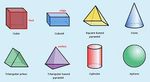 What Is Prism Recreation Mathematics Shape And Space 3 D Shapes