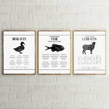 Deer Butcher Chart Us 3 42 20 Off Meat Cuts Diagram Poster Kitchen Wall Art Prints Cooking Chart Food Canvas Painting Restaurant Wall Picture Butcher Art Decor In