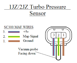 2jzge na t tt ecu mod club lexus forums this is the wire description for the maf plug on the diagram below pin 1 is brown sensor ground for map and iat not to be confused a regular ground