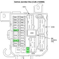 02 ford escape fuse box wiring diagrams 2002 ford escape fuse box wiring diagram basic 2002 ford escape xlt fuse box location 02