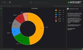 Wpf Donut Chart Fast Native Chart Controls For Wpf Ios
