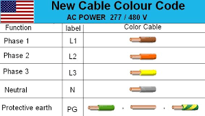 Electrical Phase Color Chart Neutral Wiring Color Code Wiring Diagram General Helper