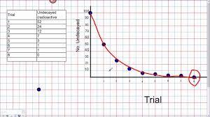 Radioactive Isotopes Chart Radioactive Decay Graph