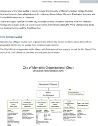 Chief Of Police Memphis Tennessee Pdf