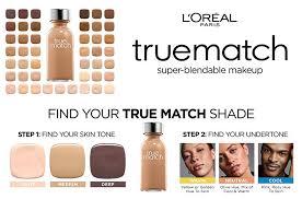 Super Blendable Makeup