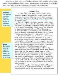Write Essay Example Report Sample Essay Essay Story Wwwvikingsnaorg 20