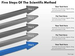 Flow Chart Business Five Steps Of The Scientific Method