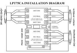 auto transfer switch wiring diagram boulderrail org Generator Transfer Switch Wiring Diagram wiring diagram for auto transfer switch the wiring diagrams for generator transfer switch