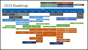 Gantt Chart Colors Is It Possible To Show Products On Roadmap By Color Of Their