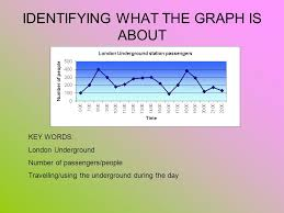 How To Describe A Chart Graph Or Table Ppt Video Online